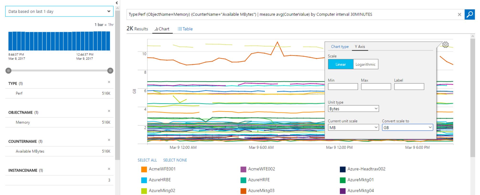 Operations management suite oms searching and presenting data configure y axis chart settings nvjuhfo Image collections