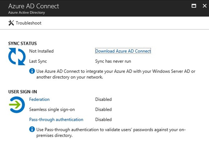 The role of Azure Active Directory in Windows 10 cloud