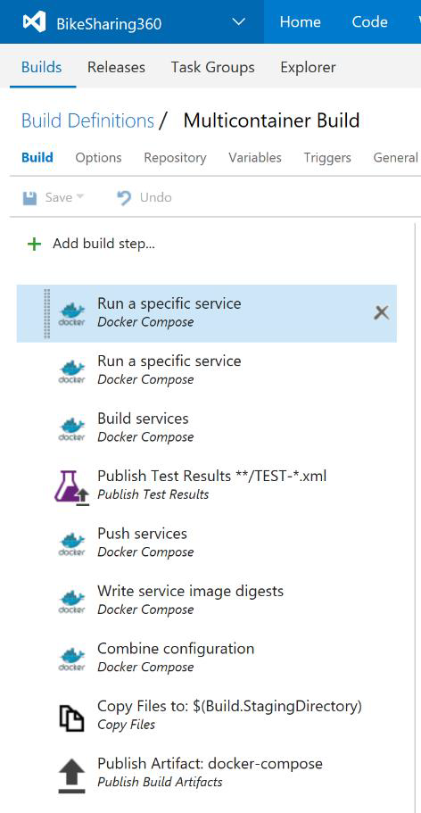 Containerized Docker Application Lifecycle with Microsoft